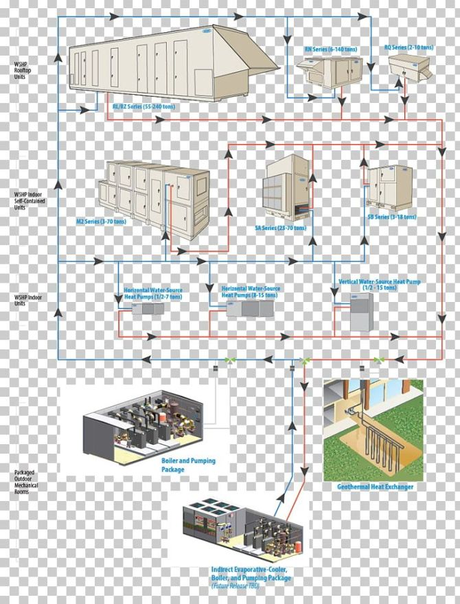 wiring diagram aaon central heating air source heat pumps