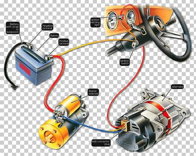 car mitsubishi wiring diagram ignition system png clipart