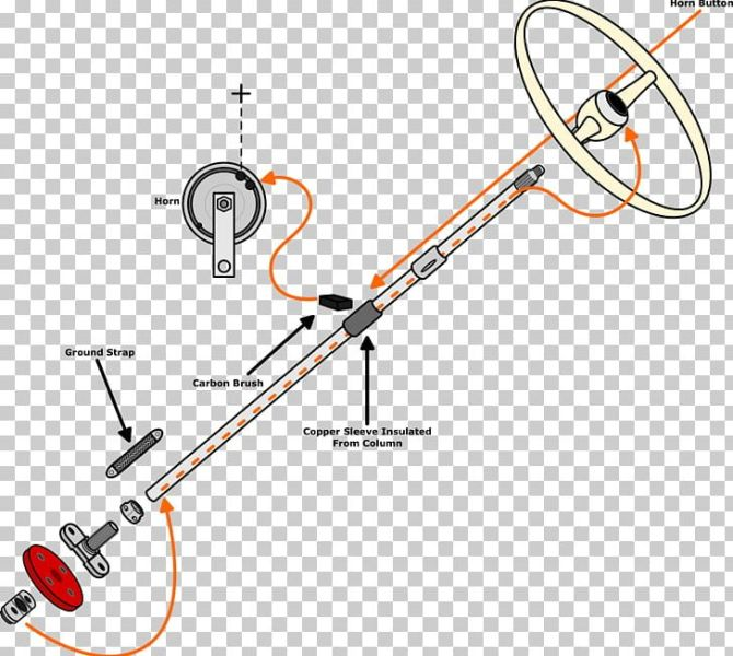 car wiring diagram electrical wires  cable png clipart