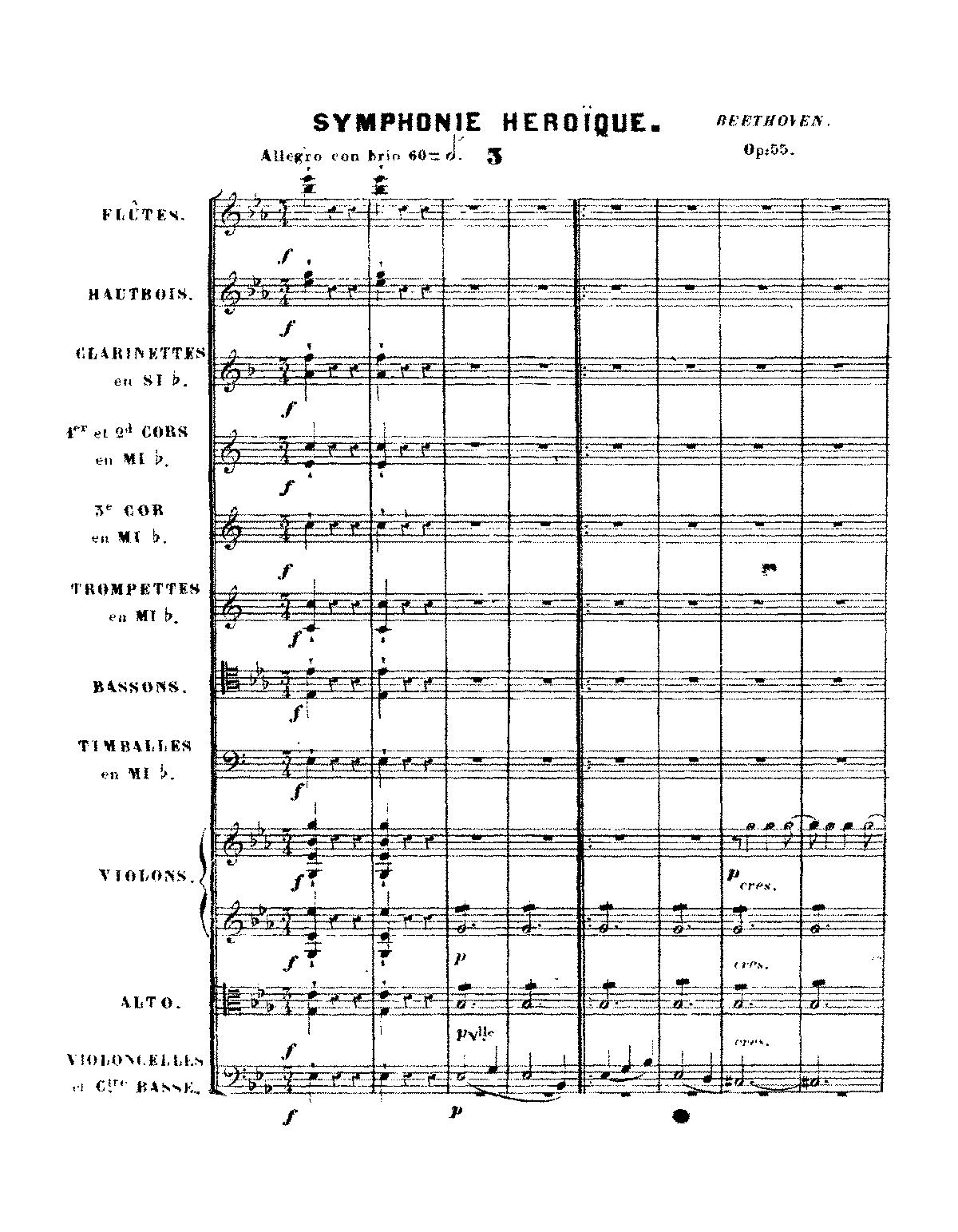 Beethoven 5th Symphony Piano Sheet Music Liszt