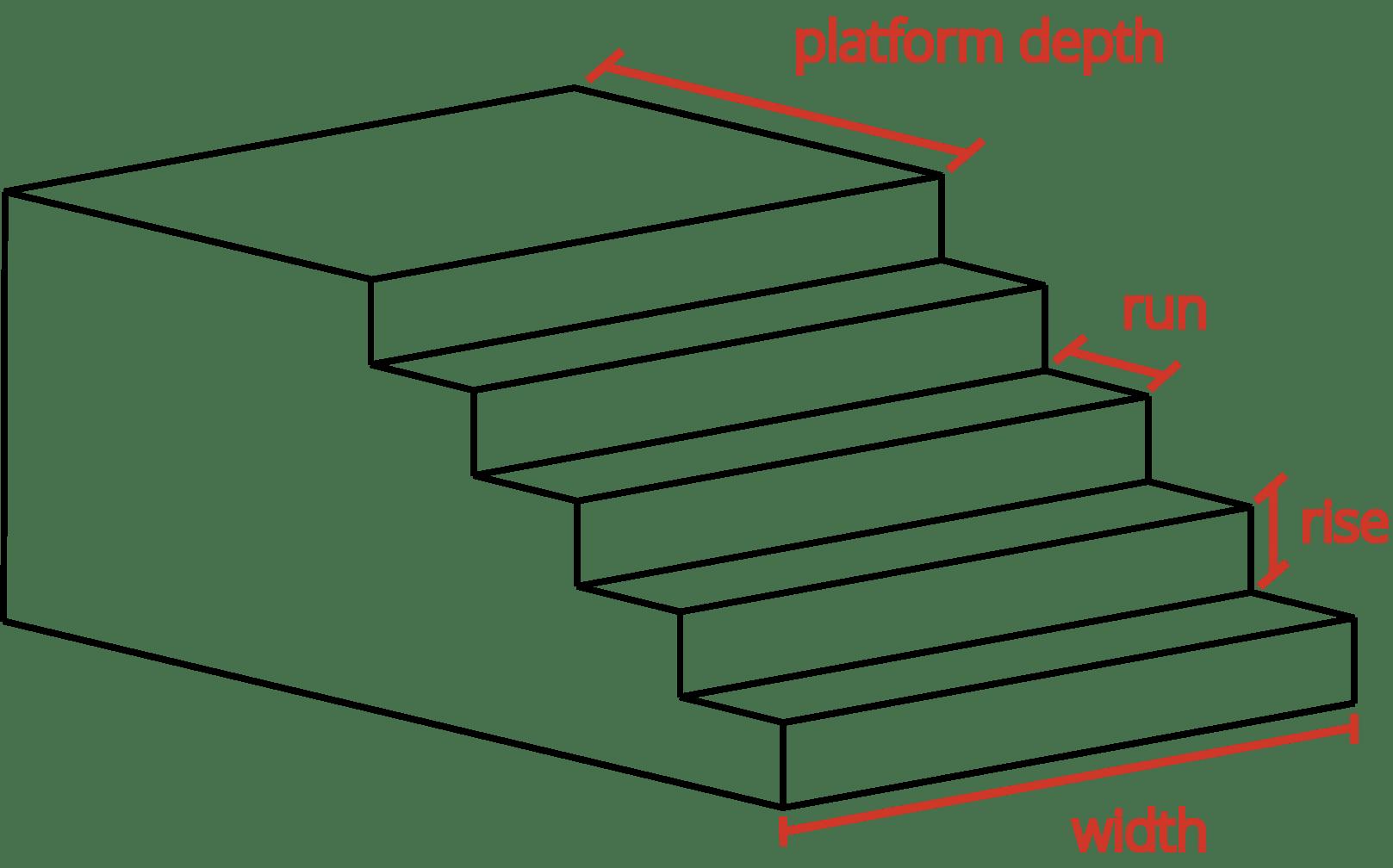 Concrete Steps Calculator