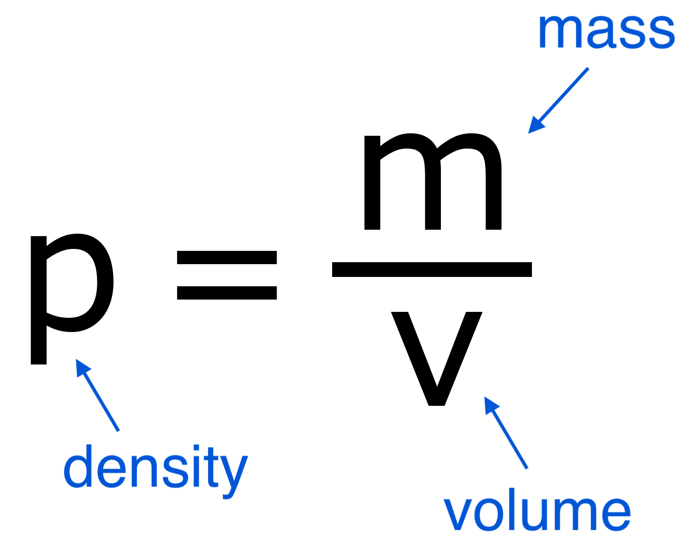 Volume From Density And Mass