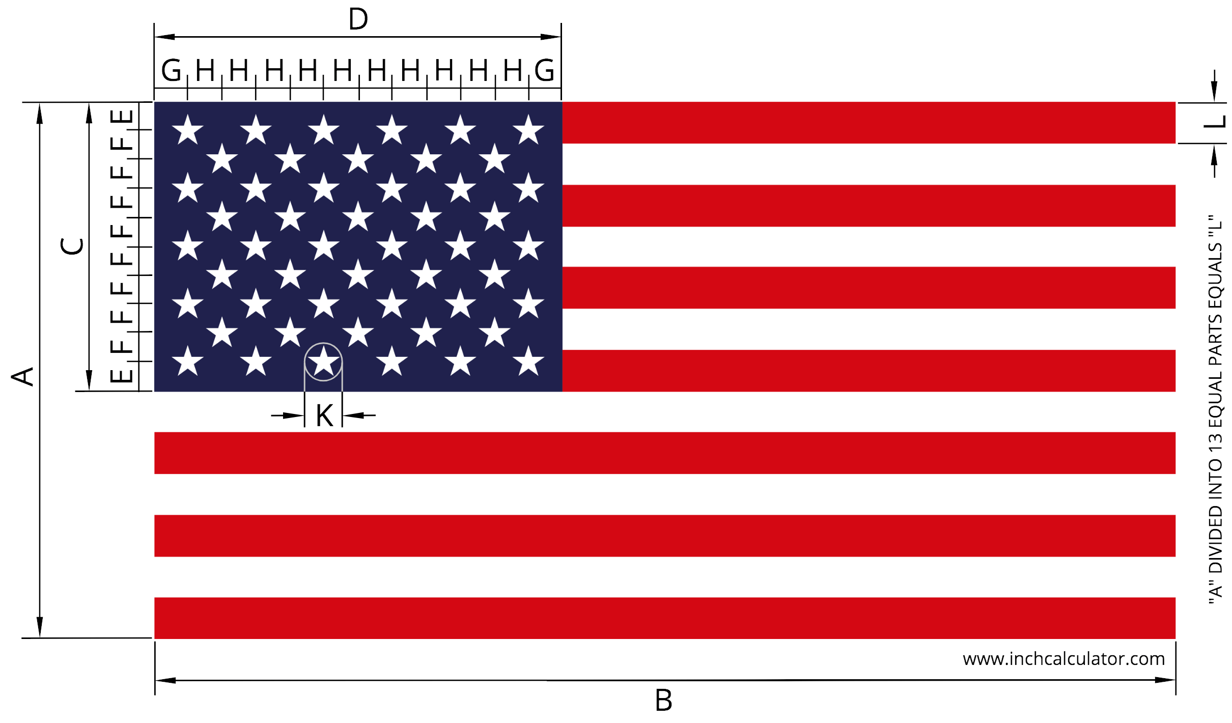 American Flag Size Amp Proportions Calculator