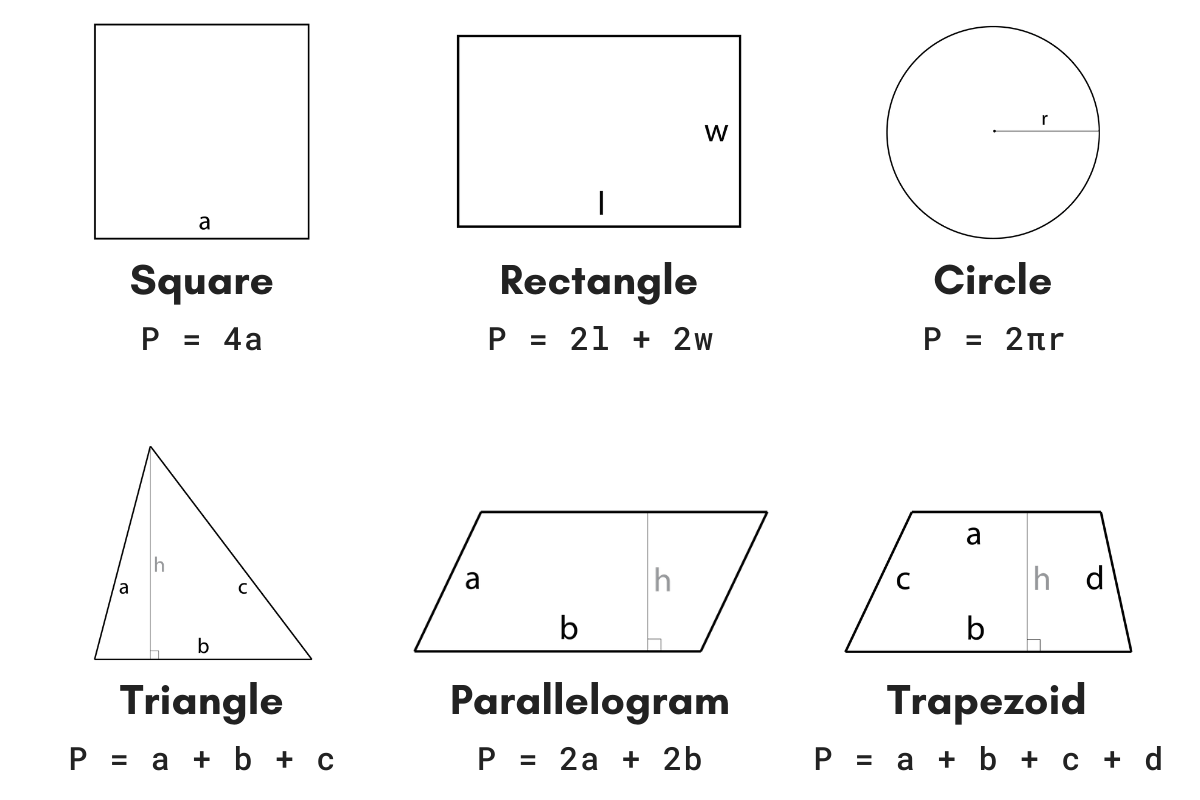 Perimeter Calculator
