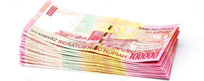 Indonesia Capital And Currency