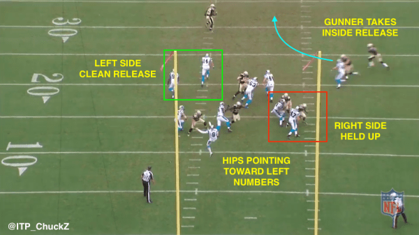 One Key Mistake From The Panthers Punt Unit - Inside The Pylon