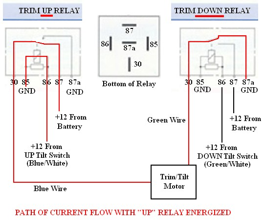 Troubleshooting, Testing and Bypassing SPDT Power Trim Tilt Relays for Boats