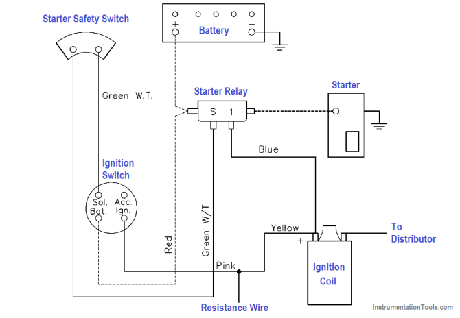wiring diagram  instrumentation tools