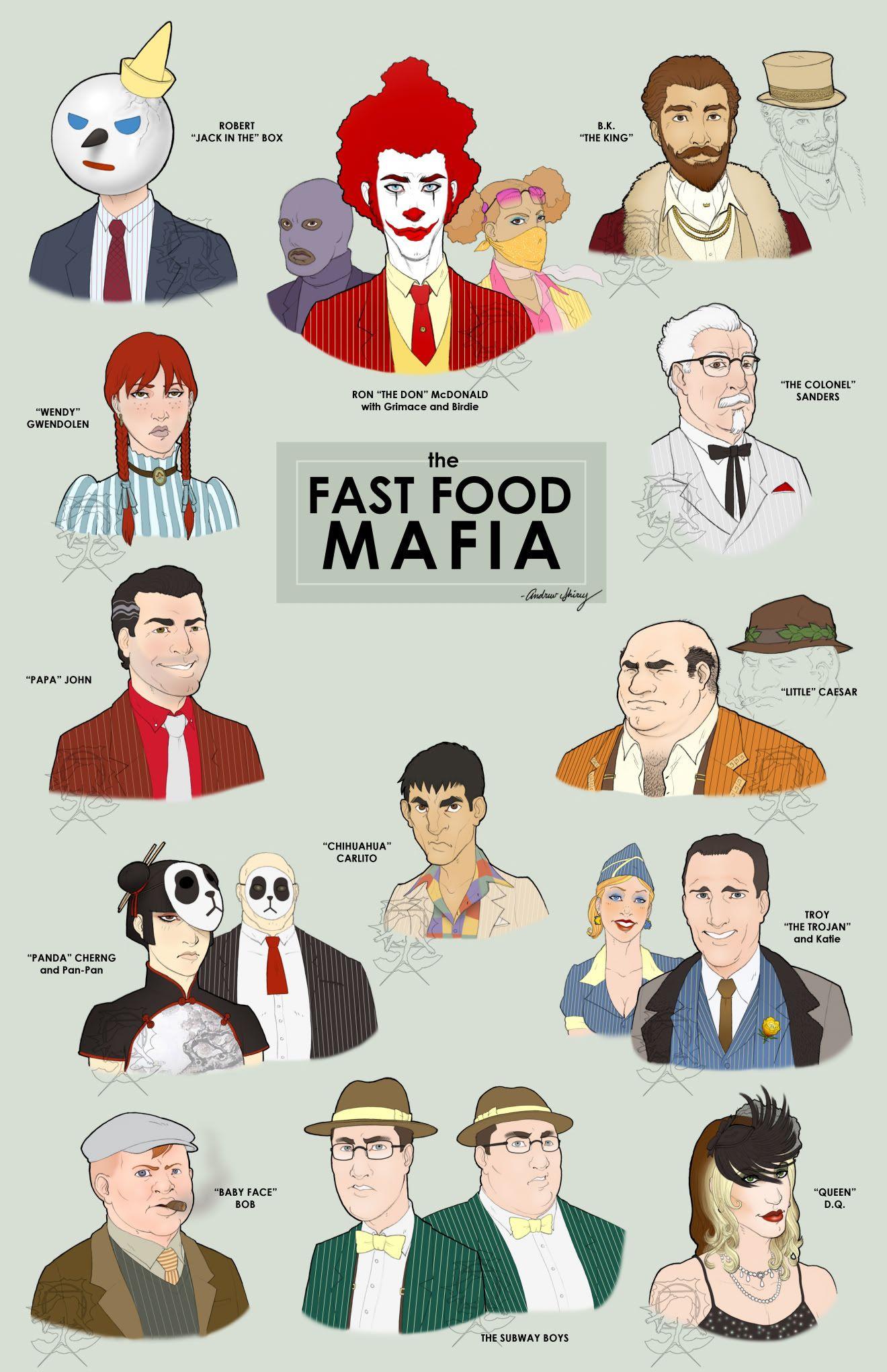 Resultado de imagem para images of fast food mafia