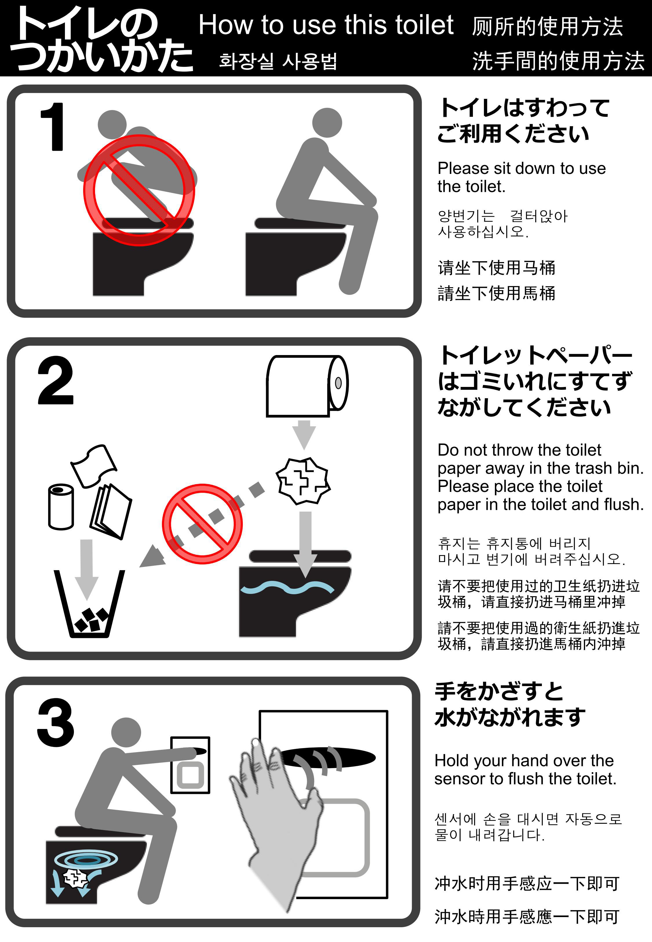 Kyoto Turns To Toilet Etiquette Signs In A Bid To Flush Out Bad Behavior