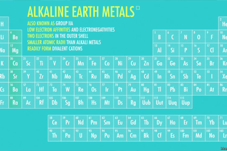 Free Resume Templates Periodic Table And Names Of Symbols Best Of