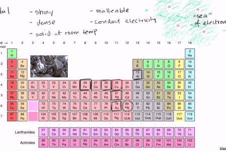 Free certificate templates modern periodic table with atomic mass certificate templates modern periodic table with atomic mass and valency best of valency is the number of bonds an atom can make with others save chemical urtaz Gallery