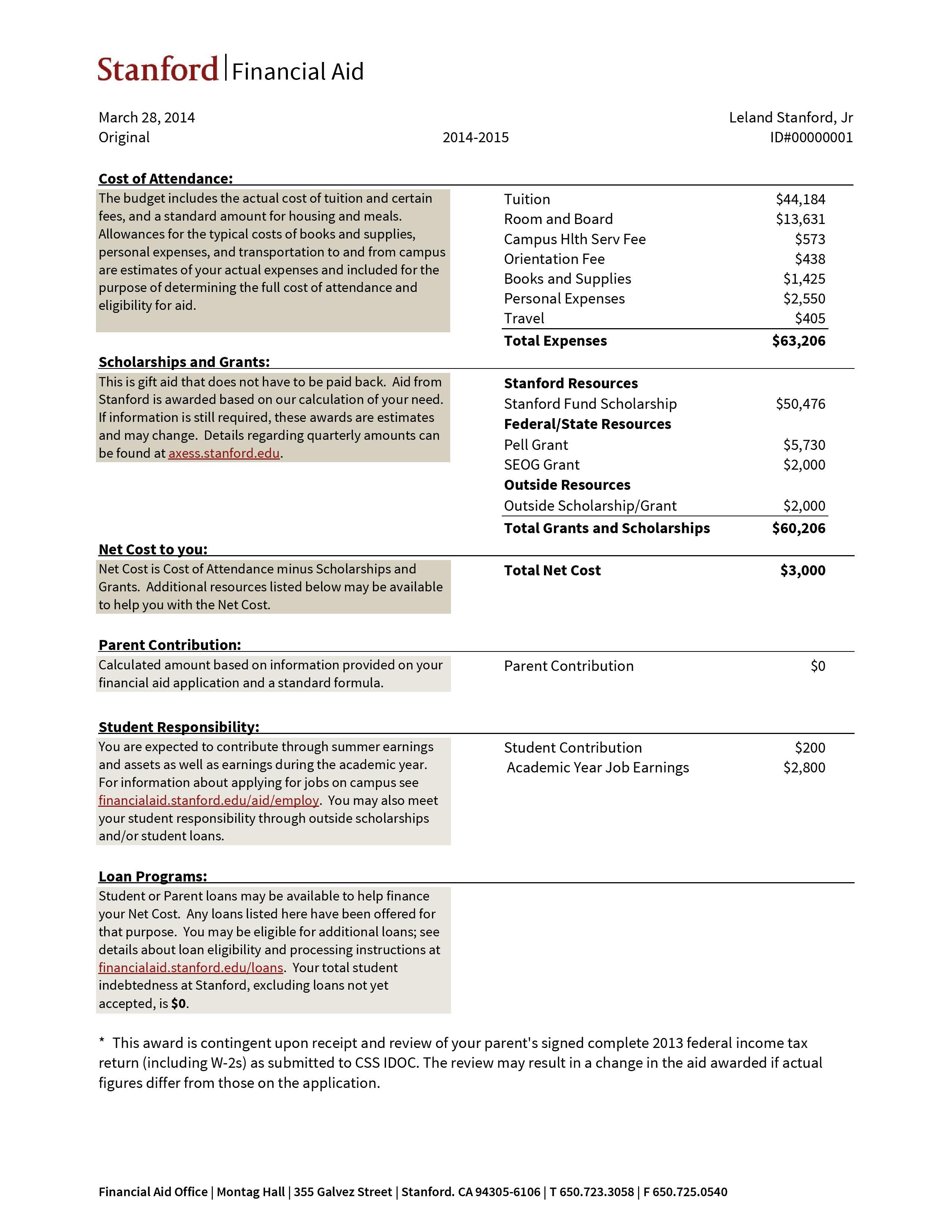 Sample Financial Aid Application