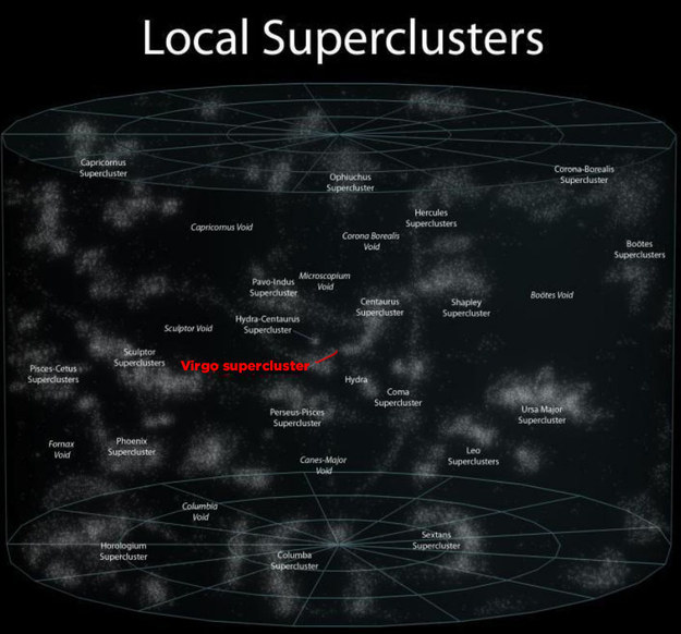universo a escala 33