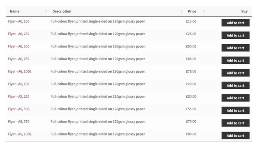 Các plugin bảng định giá theo bậc của WooCommerce