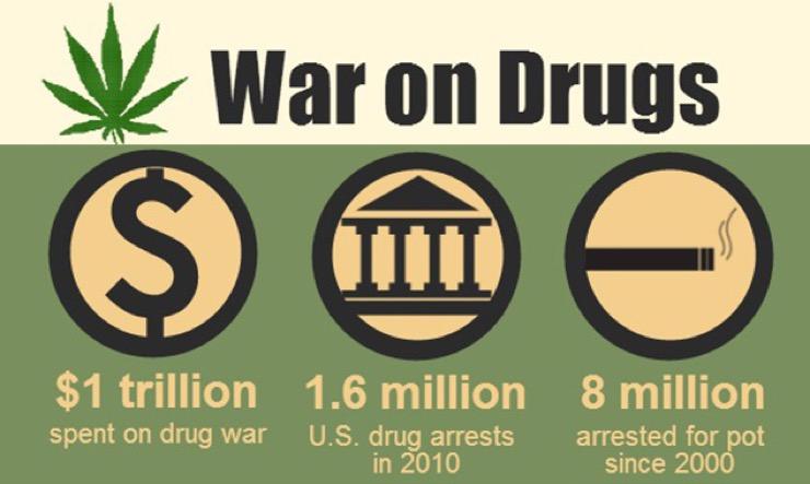 Image result for drug legalization