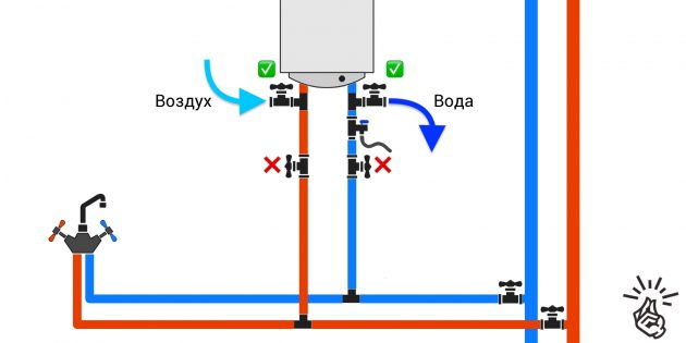 Como mesclar a água de um aquecedor de água: conexão com dois tees