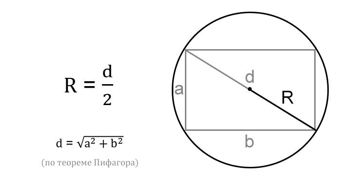 Жазылған төртбұрыштың диагональы арқылы шеңбердің радиусын қалай есептеу керек