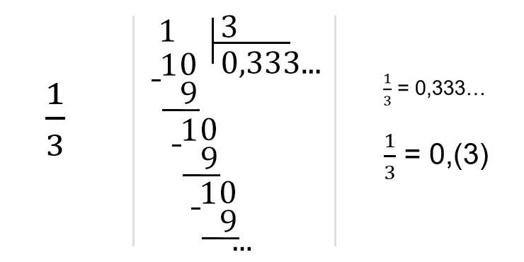 Oddziel średniki jak najwięcej liczb jako zer