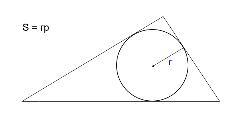Cara mencari luas segitiga, mengetahui dua sisi dan sudut di antara mereka