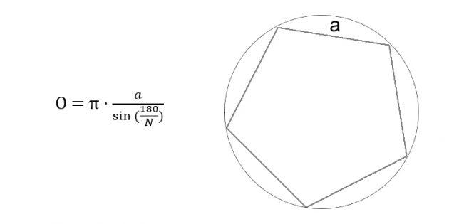Cara menghitung panjang keliling di sisi poligon yang benar