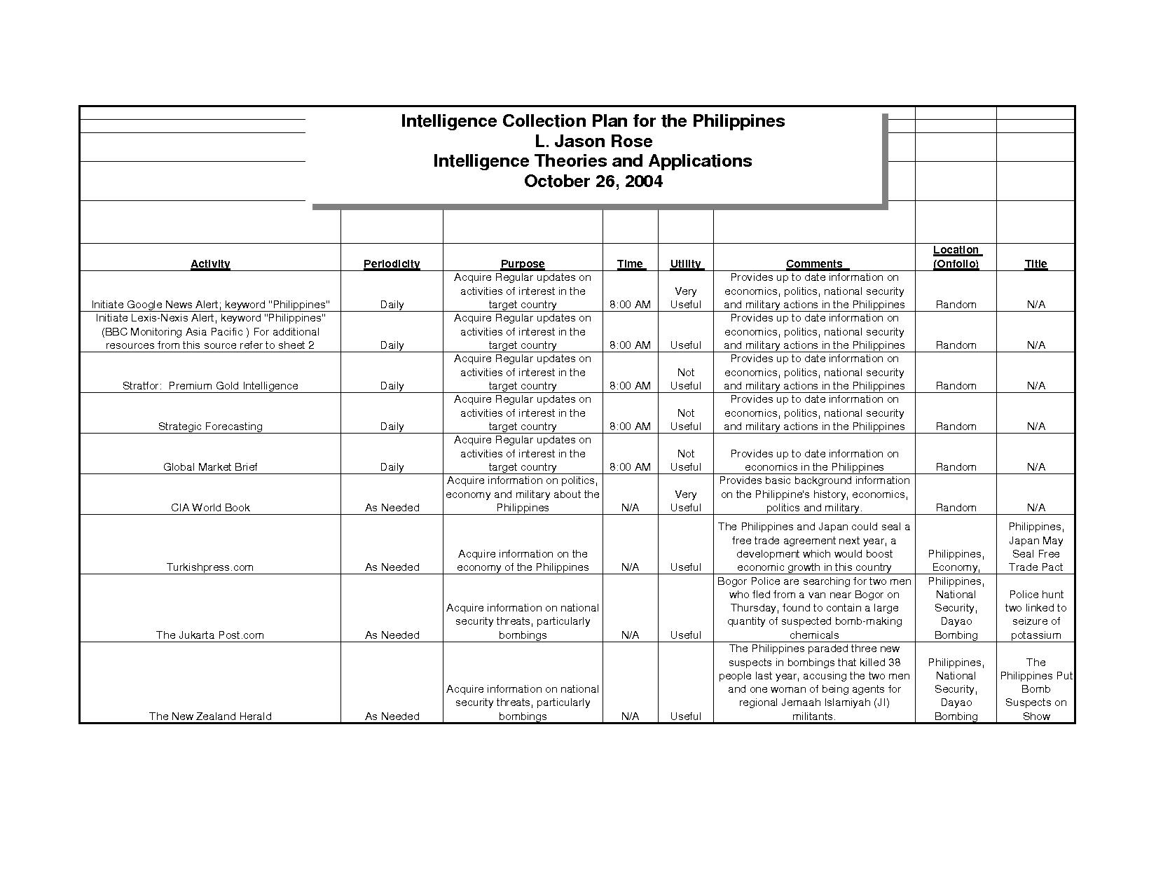 Intelligence Collection Plan Athenaxls