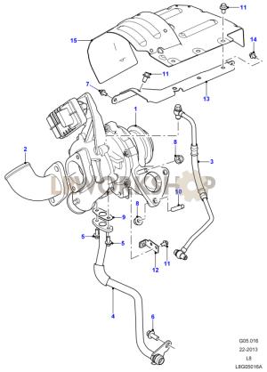 Turbocharger  22 Tdci  Find Land Rover parts at LR Workshop
