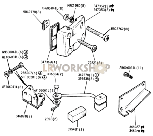 Hinges and Straps  Front door  Find Land Rover parts at