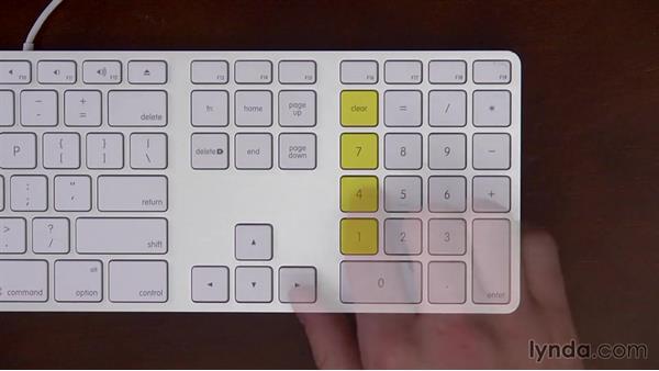 The Numeric Keypad Home Row The 4 5 6 And The Plus Keys