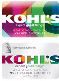 Kohls-Charge-Cards