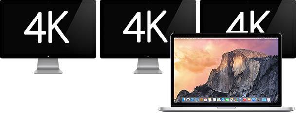 4K e 5K visualizzano la guida del compratore per i mackintosh