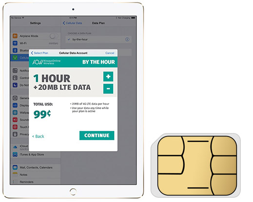 alwaysonline-wireless-apple-sim