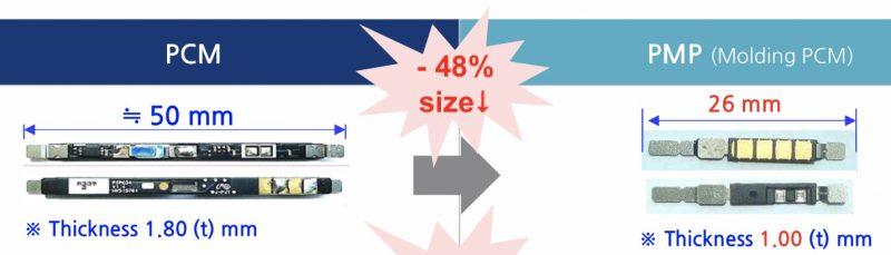 battery protection module 800x229 - تقرير: بطاريات جوالات آيفون 12 قد تصبح أكبر حجما بفضل تقنية جديدة