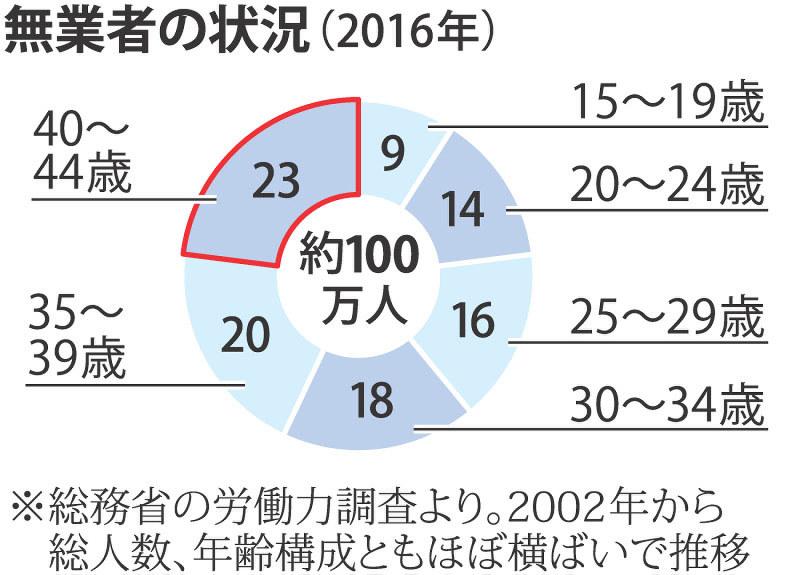 https://i1.wp.com/cdn.mainichi.jp/vol1/2017/11/20/20171120dde001010012000p/9.jpg