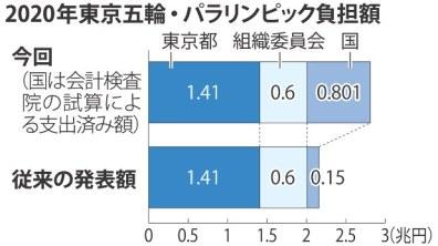 https://i1.wp.com/cdn.mainichi.jp/vol1/2018/10/05/20181005k0000m010101000p/8.jpg?w=396&ssl=1