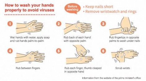 Image result for washing hands coronavirus