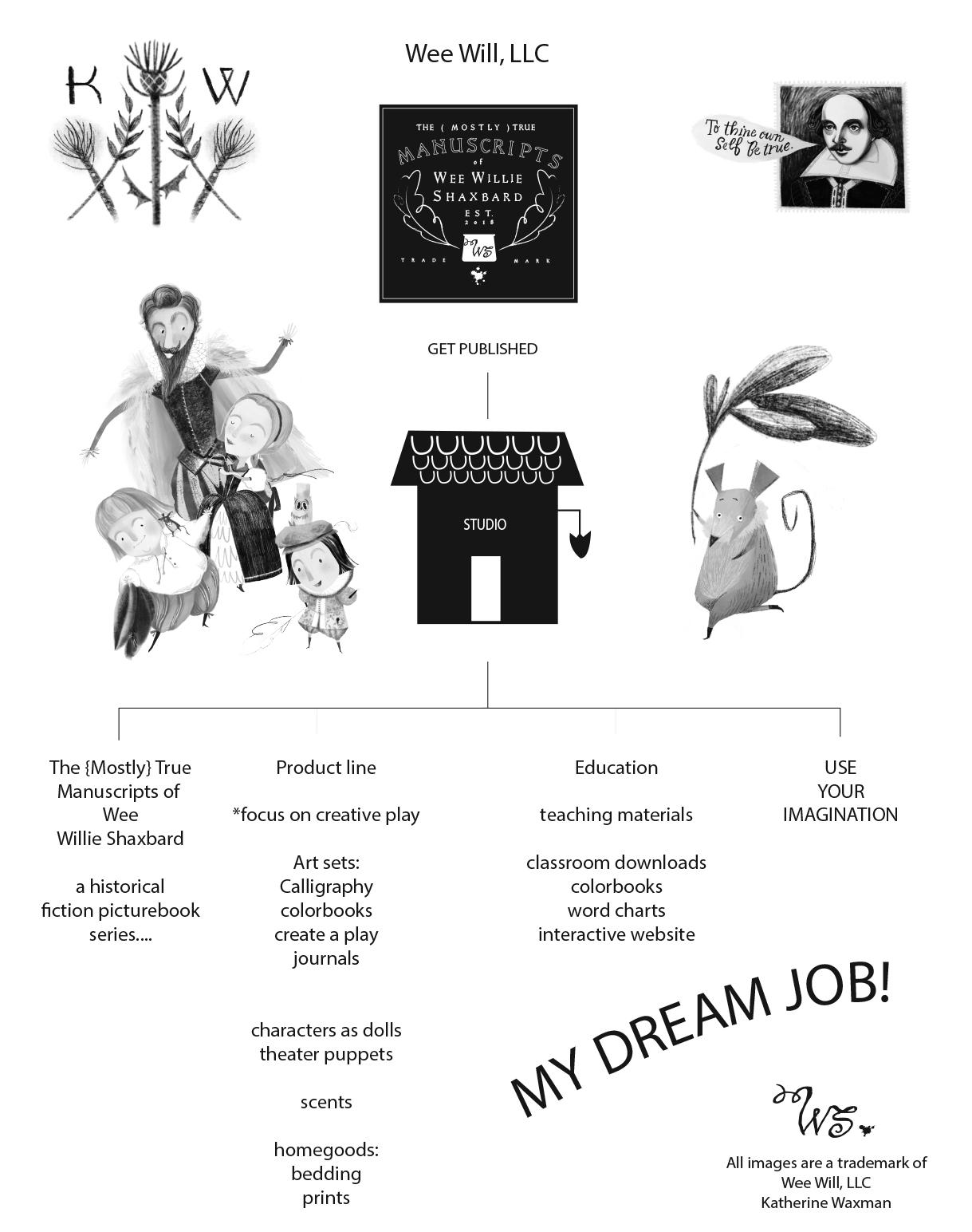 Dream Big Worksheet