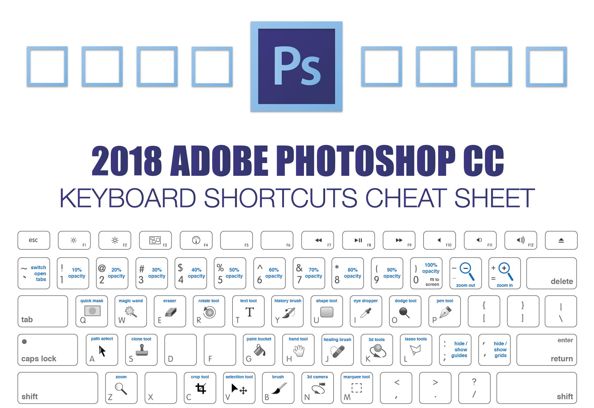 Adobe Photoshop Keyboard Shortcuts Cheat Sheet