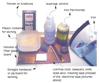 Pcb-Materials
