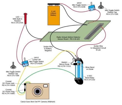 Cam-Hb-49-425-Pic-Diagram