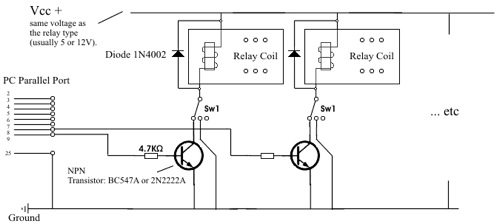Pp Powerswitch Schema