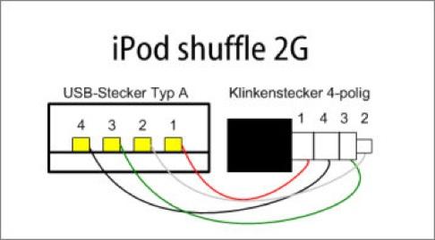 Remarkable Wiring Diagram For Ipod Shuffle Port Basic Electronics Wiring Diagram Wiring Cloud Strefoxcilixyz