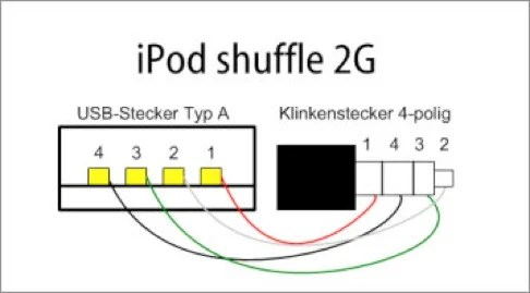 homemade usb cable for the new ipod shuffle make. Black Bedroom Furniture Sets. Home Design Ideas