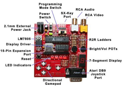 Xgs Pico Kit 2 0 Ss 04