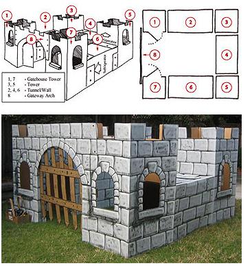 Boxcastle