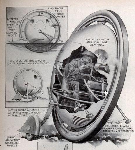 Circletank
