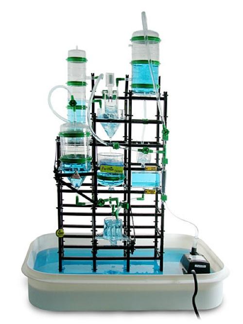 Hydrodynamic Set