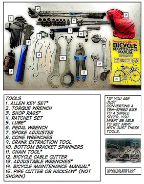 Biketools