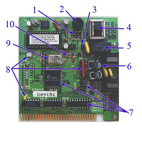 Numberedboard-1