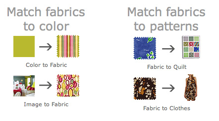 Fabricmatcher